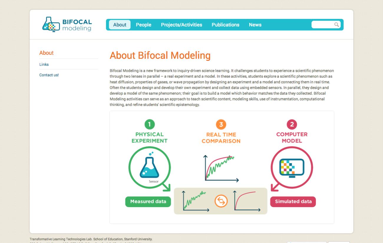 Web Bifocal Modeling