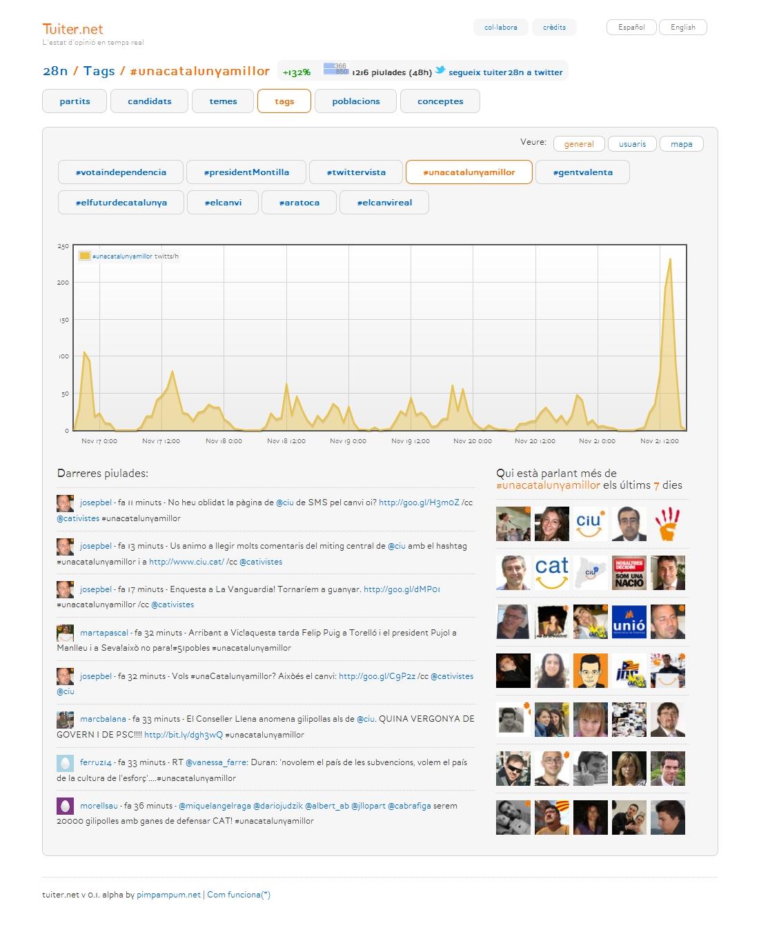 Tuiter.net
